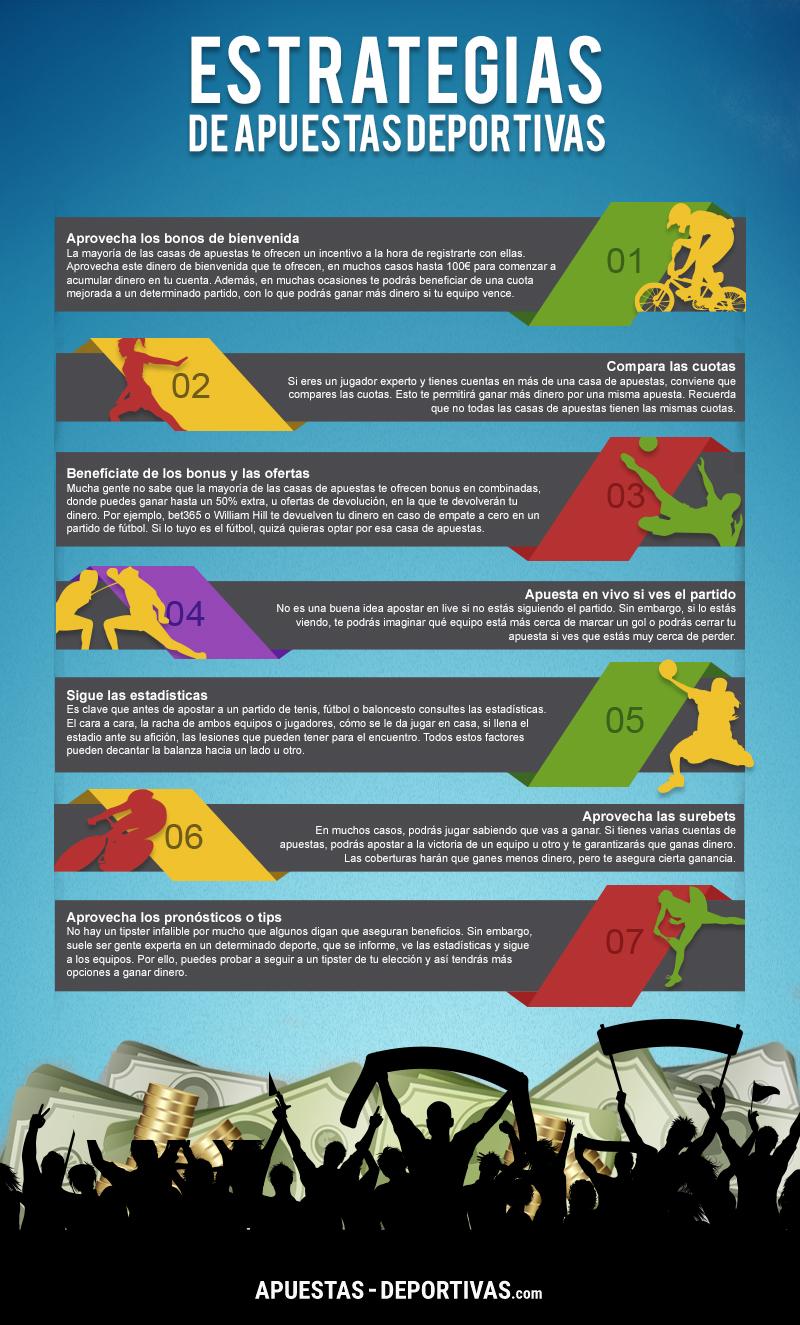 estrategias apuestas deportivas