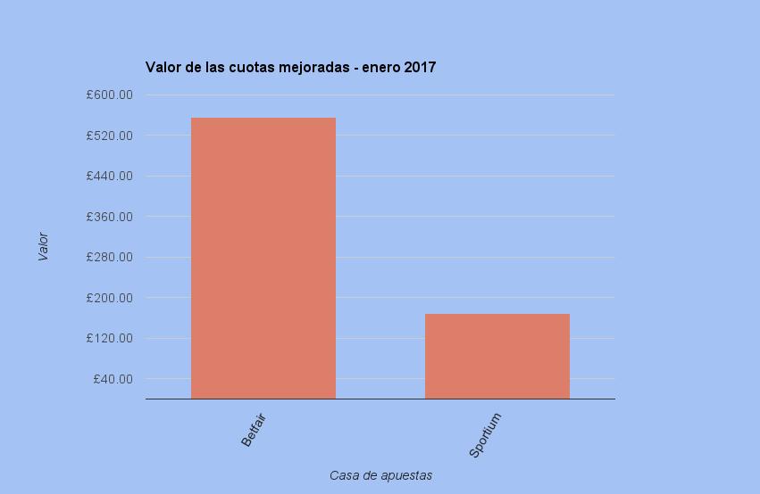 valor cuotas mejoradas_enero