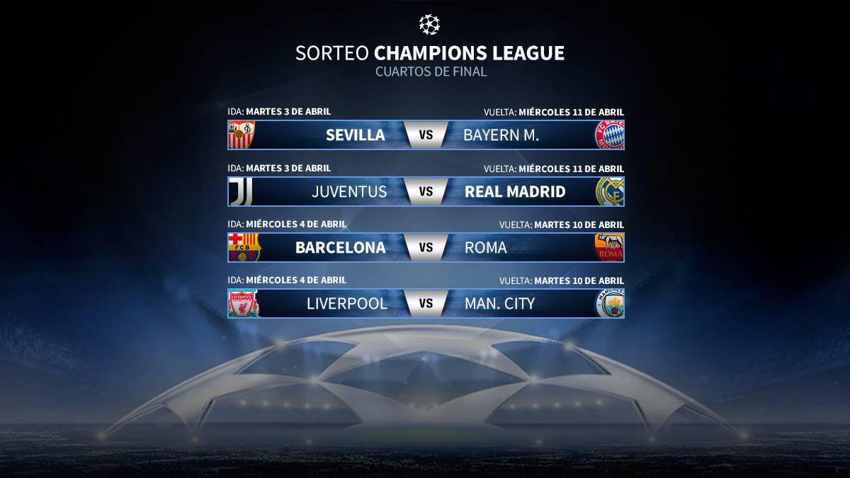 Cuotas cuartos de final de la champions league 2018 for Champions cuartos de final