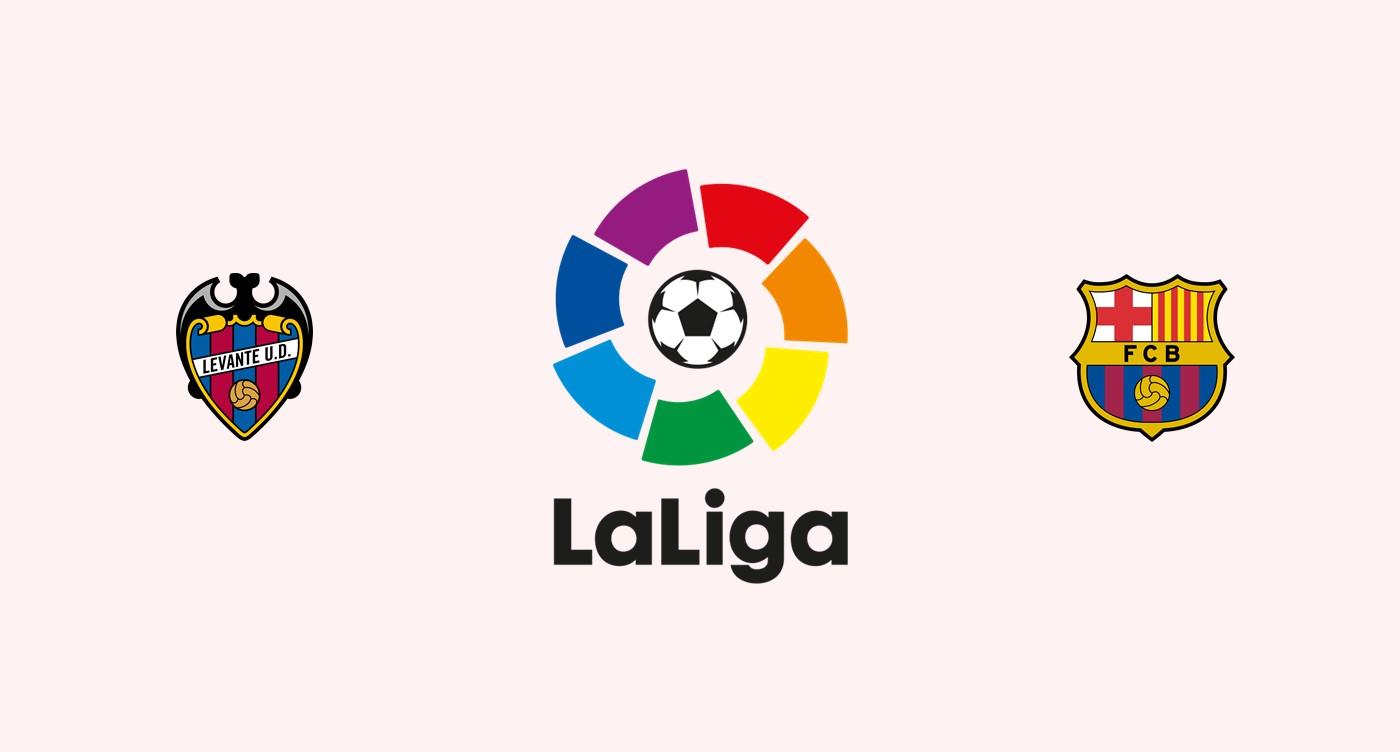 Levante v Barcelona Previa, Predicciones y Pronóstico