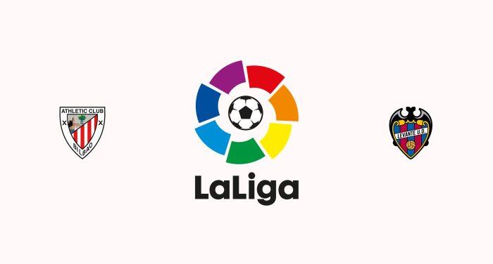 Athletic Club v Levante Previa, Predicciones y Pronóstico