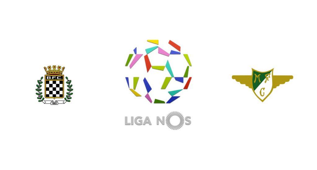 Boavista vs Moreirense Previa, Predicciones y Pronóstico