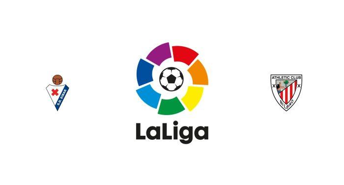 Eibar vs Athletic Club Previa, Predicciones y Pronóstico 16-05-2020