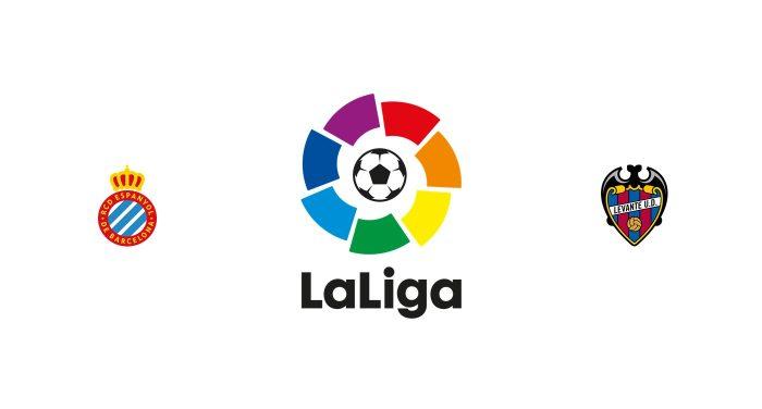 Espanyol vs Levante Previa, Predicciones y Pronóstico