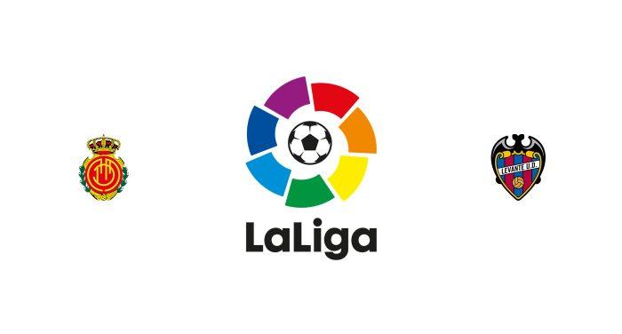 Mallorca vs Levante Previa, Predicciones y Pronóstico