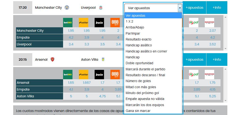 Mercados de apuestas comparador cuotas