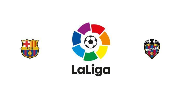 Barcelona vs Levante Previa, Predicciones y Pronóstico
