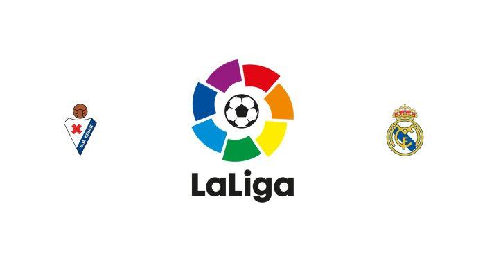 Eibar vs Real Madrid Previa, Predicciones y Pronóstico