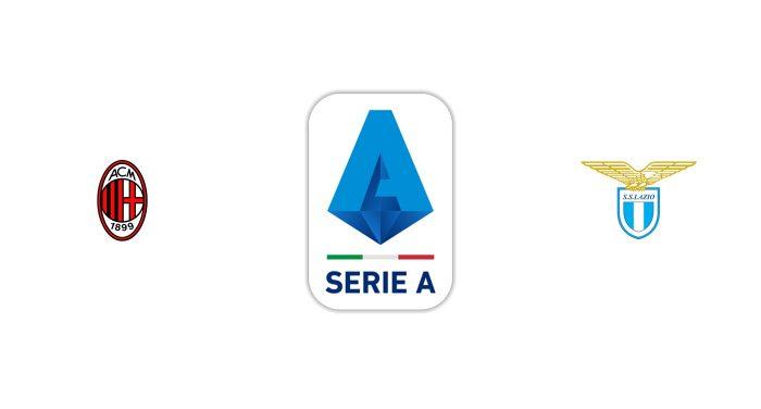 Milán vs Lazio Previa, Predicciones y Pronóstico 21/12/2020