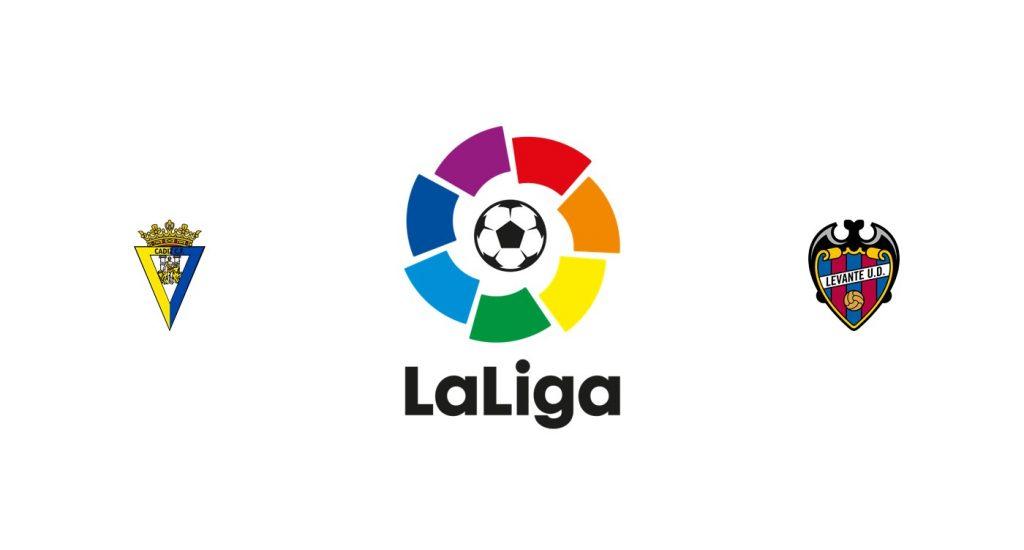 Cádiz vs Levante Previa, Predicciones y Pronóstico