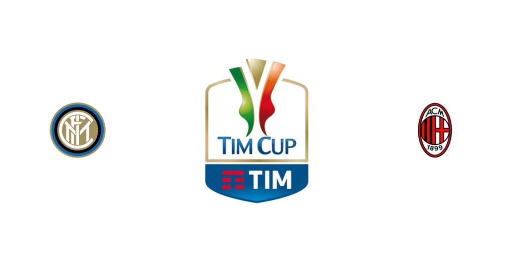 Inter Milan vs Milan Previa, Predicciones y Pronóstico