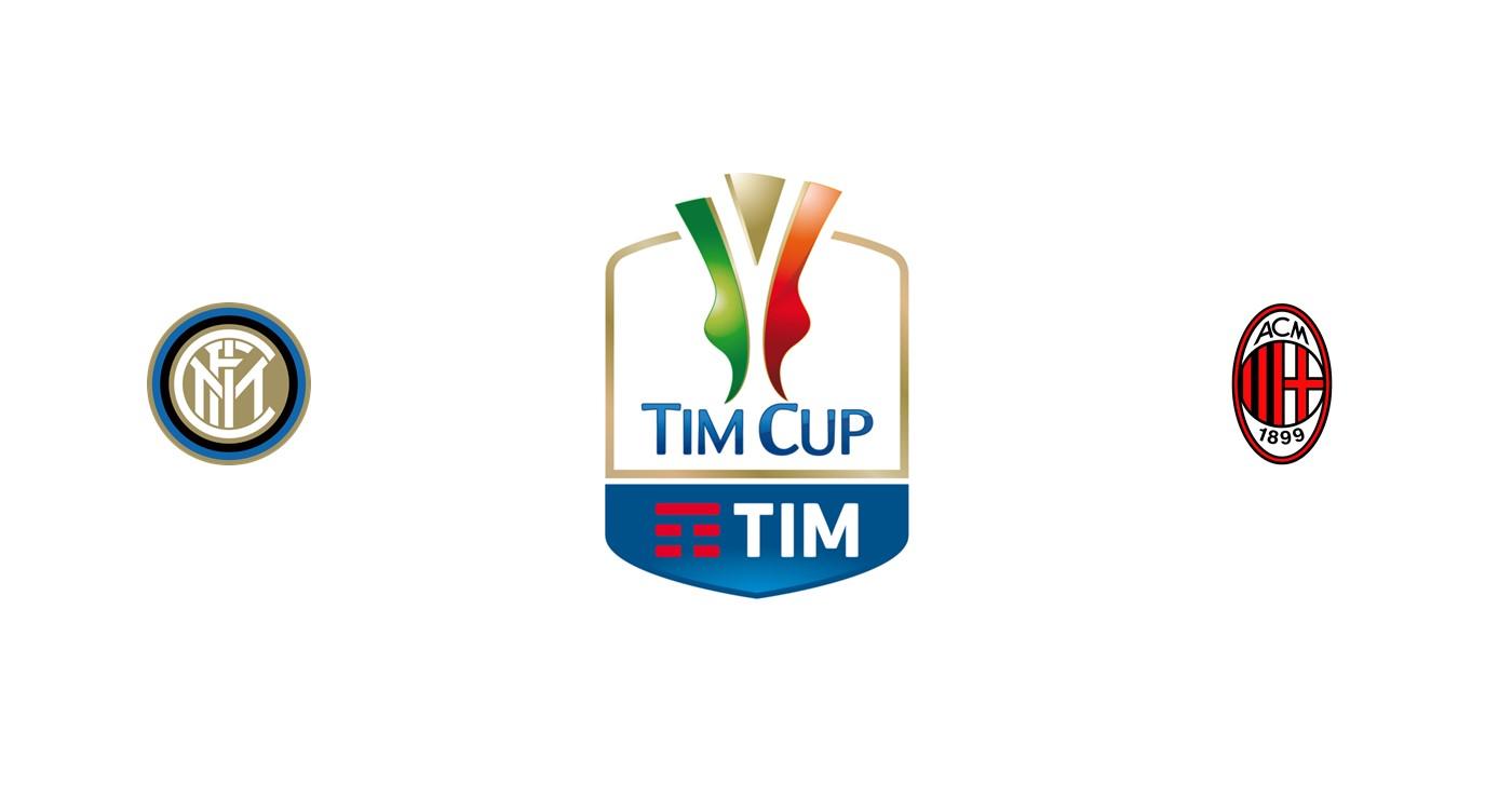 Inter Milan vs Milan