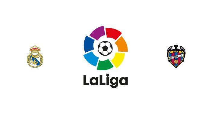 Real Madrid vs Levante Previa, Predicciones y Pronóstico