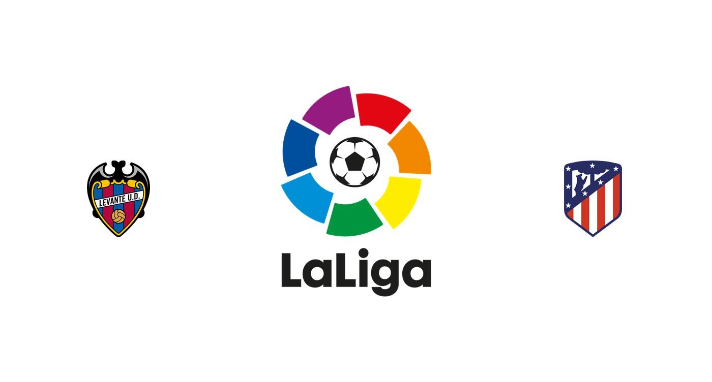 Levante vs Atlético Madrid