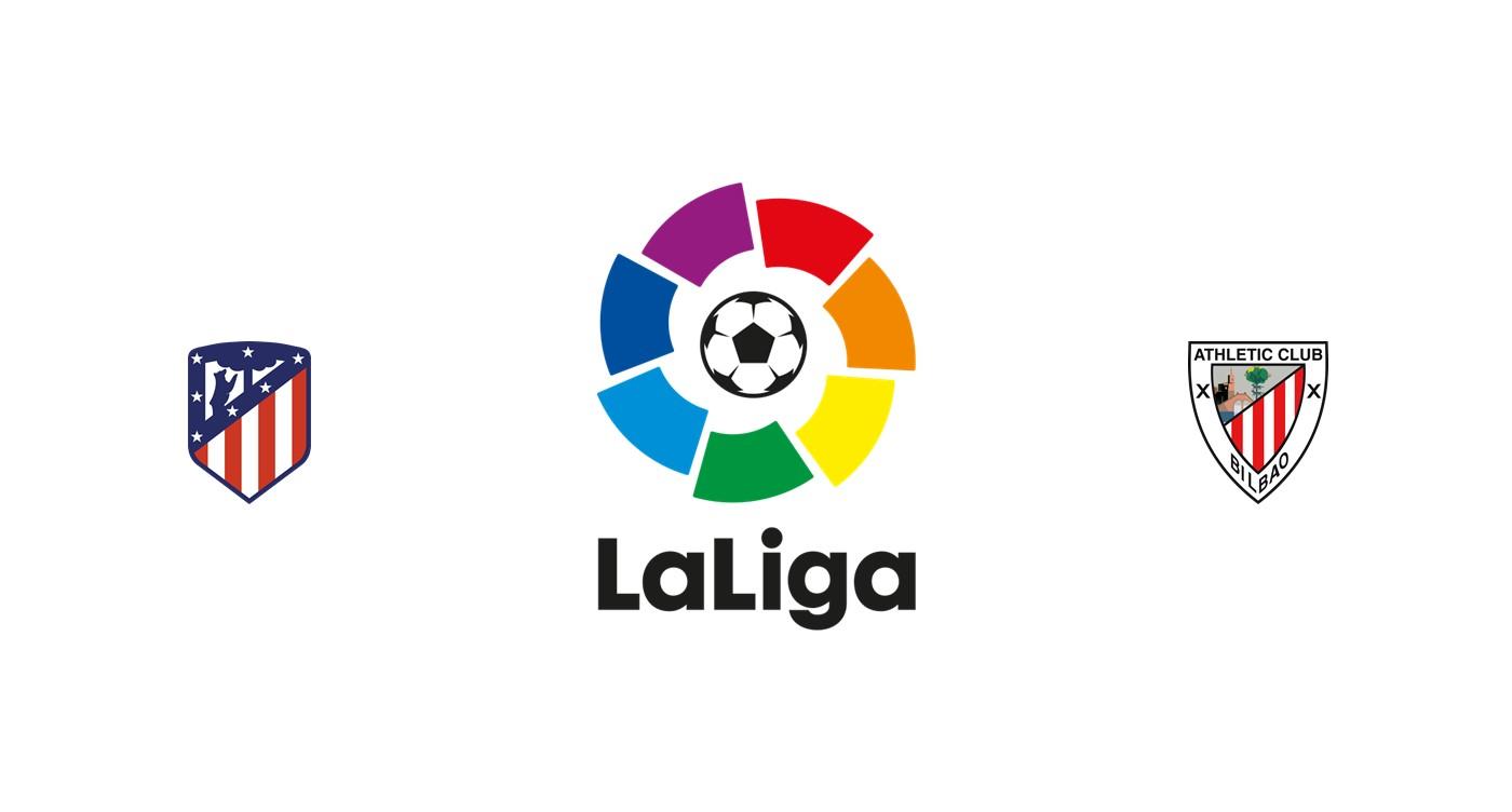 Atlético Madrid vs Athletic Club