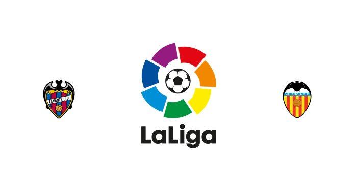 Levante vs Valencia Previa, Predicciones y Pronóstico