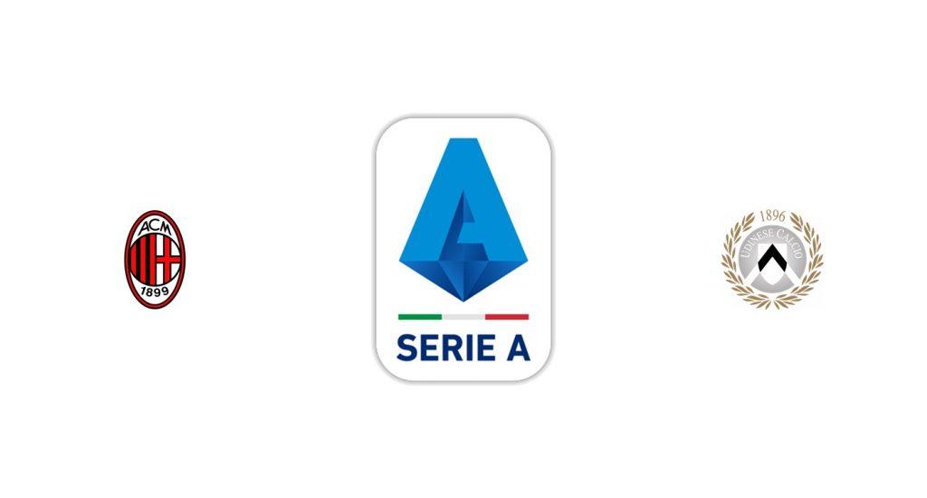 Milan vs Udinese Previa, Predicciones y Pronóstico