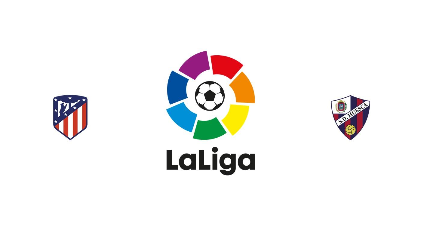 Atlético Madrid vs Huesca