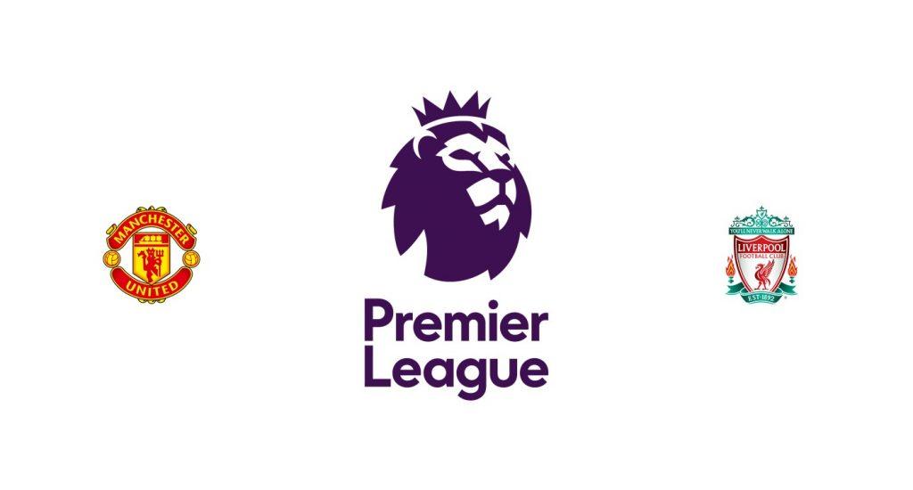 Manchester United vs Liverpool Previa, Predicciones y Pronóstico